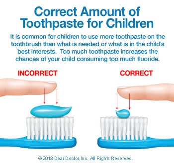 correct-amount-of-toothpaste-thumb